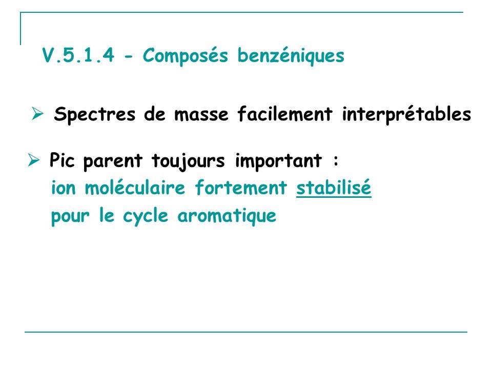 V.5.1.4 - Composés benzéniques Pic parent toujours important : ion moléculaire fortement stabilisé pour le cycle aromatique Spectres de masse facilement interprétables