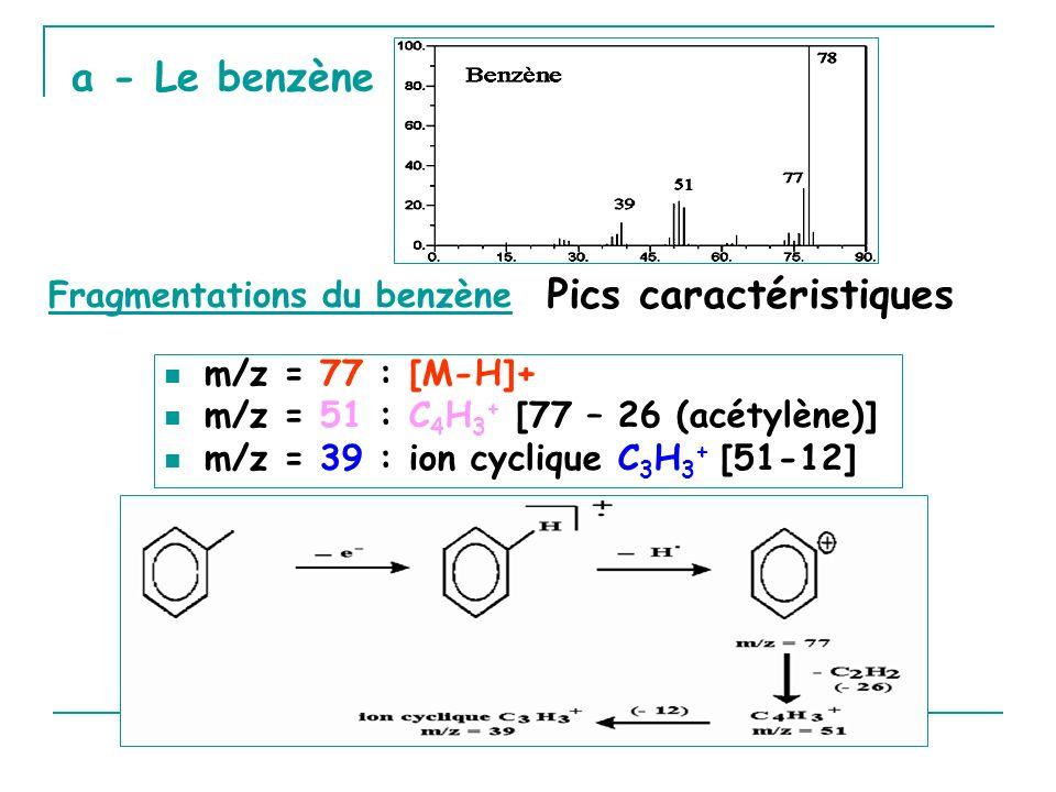 Pics caractéristiques m/z = 77 : [M-H]+ m/z = 51 : C 4 H 3 + [77 – 26 (acétylène)] m/z = 39 : ion cyclique C 3 H 3 + [51-12] Fragmentations du benzène a - Le benzène