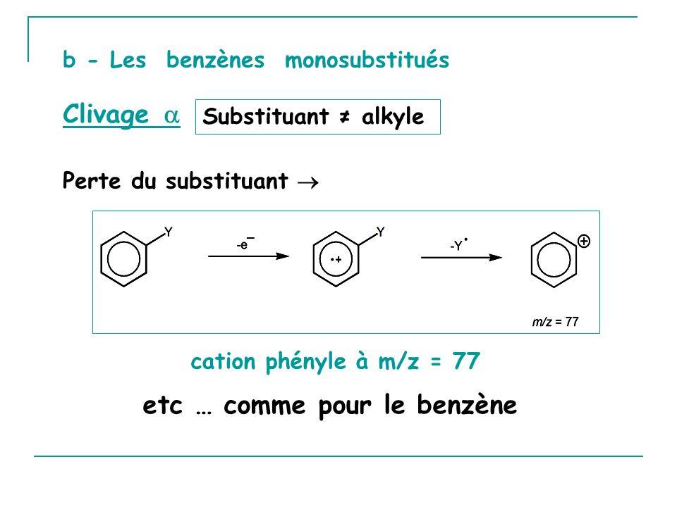 Perte du substituant b - Les benzènes monosubstitués Substituant alkyle Clivage etc … comme pour le benzène cation phényle à m/z = 77
