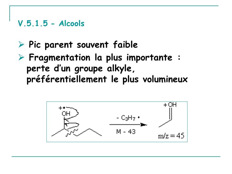 Pic parent souvent faible Fragmentation la plus importante : perte dun groupe alkyle, préférentiellement le plus volumineux V.5.1.5 - Alcools