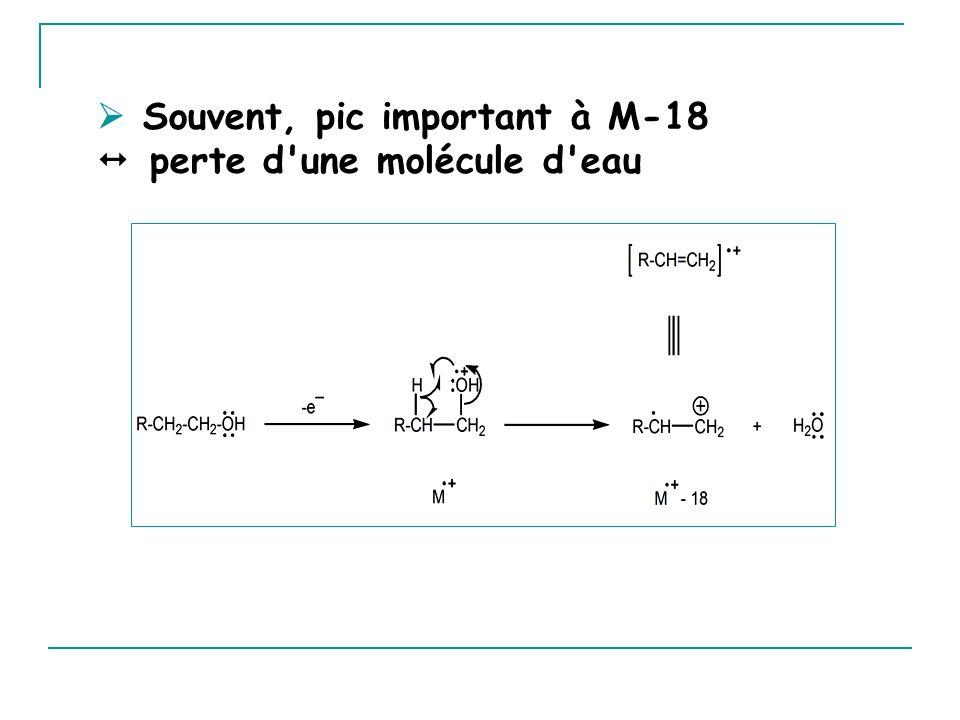 Souvent, pic important à M-18 perte d une molécule d eau