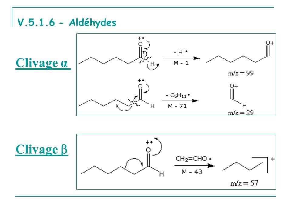 V.5.1.6 - Aldéhydes Clivage α Clivage