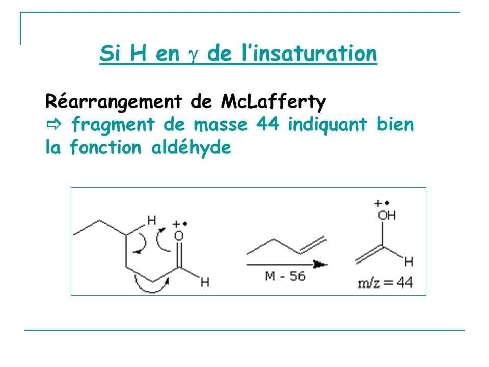 Réarrangement de McLafferty fragment de masse 44 indiquant bien la fonction aldéhyde Si H en de linsaturation