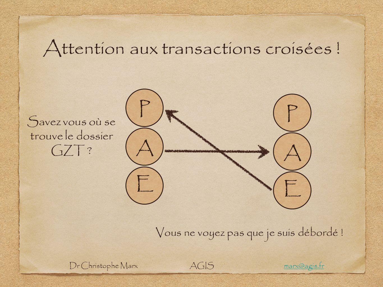 Attention aux transactions croisées ! A E P A E P Savez vous où se trouve le dossier GZT ? Vous ne voyez pas que je suis débordé ! Dr Christophe Marx