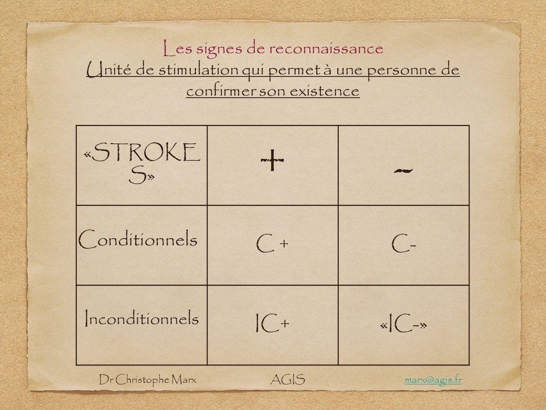 Les signes de reconnaissance Unité de stimulation qui permet à une personne de confirmer son existence «STROKE S» C +C- IC+«IC-» Conditionnels Incondi