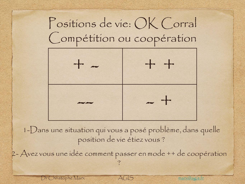 Positions de vie: OK Corral Compétition ou coopération + -+ --- + 1-Dans une situation qui vous a posé problème, dans quelle position de vie étiez vou