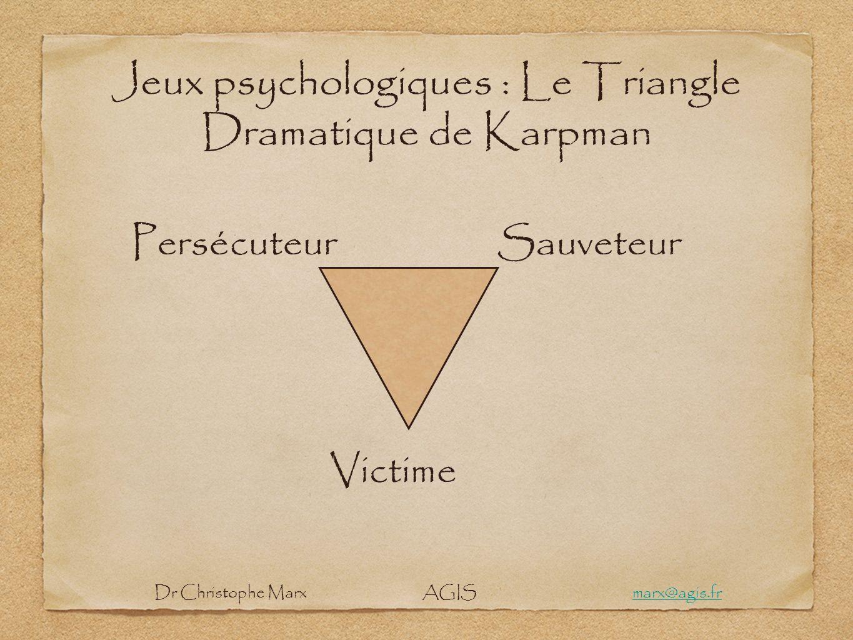 Jeux psychologiques : Le Triangle Dramatique de Karpman PersécuteurSauveteur Victime Dr Christophe Marx AGIS marx@agis.frmarx@agis.fr