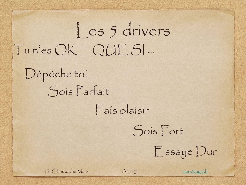 Les 5 drivers Tu n es OK QUE SI... Dépêche toi Sois Parfait Fais plaisir Sois Fort Essaye Dur Dr Christophe Marx AGIS marx@agis.frmarx@agis.fr