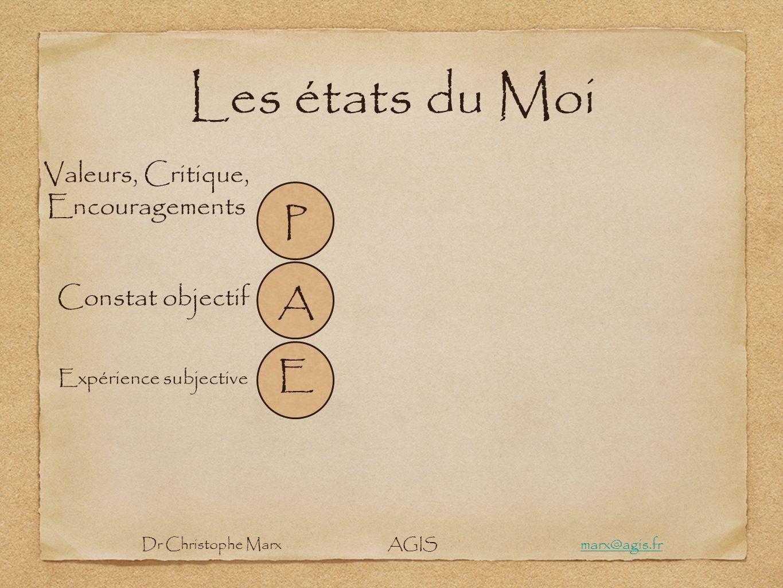 Les états du Moi A E P Constat objectif Expérience subjective Valeurs, Critique, Encouragements Dr Christophe Marx AGIS marx@agis.frmarx@agis.fr