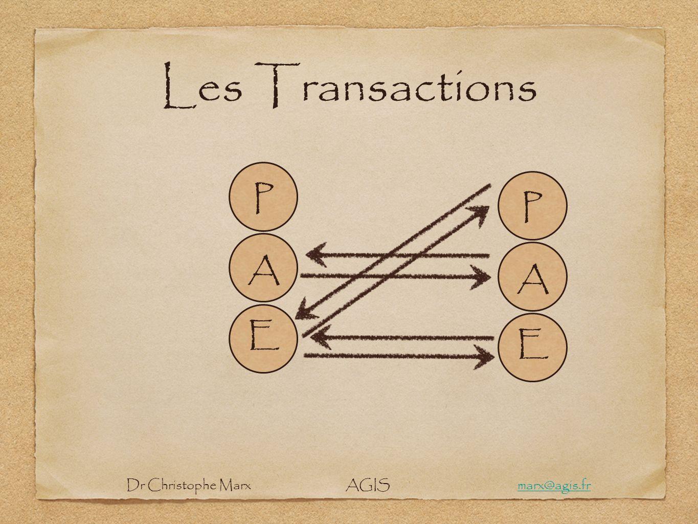 Les Transactions A E P A E P Dr Christophe Marx AGIS marx@agis.frmarx@agis.fr