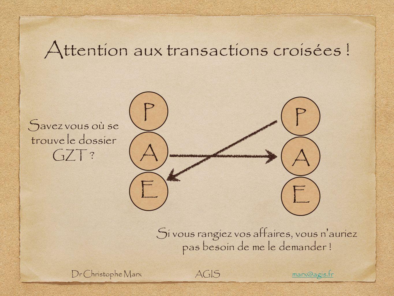 Attention aux transactions croisées ! A E P A E P Savez vous où se trouve le dossier GZT ? Si vous rangiez vos affaires, vous n auriez pas besoin de m