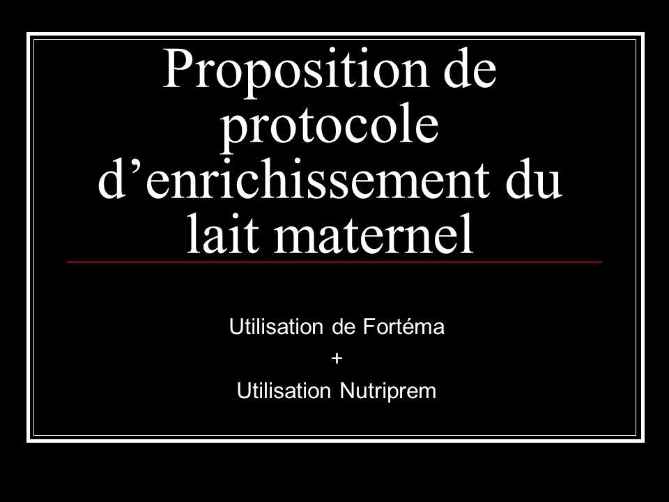 Proposition de protocole denrichissement du lait maternel Utilisation de Fortéma + Utilisation Nutriprem