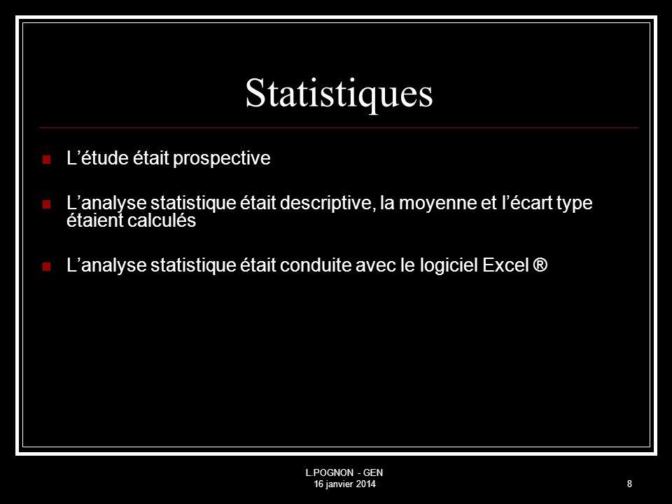 L.POGNON - GEN 16 janvier 20148 Statistiques Létude était prospective Lanalyse statistique était descriptive, la moyenne et lécart type étaient calculés Lanalyse statistique était conduite avec le logiciel Excel ®