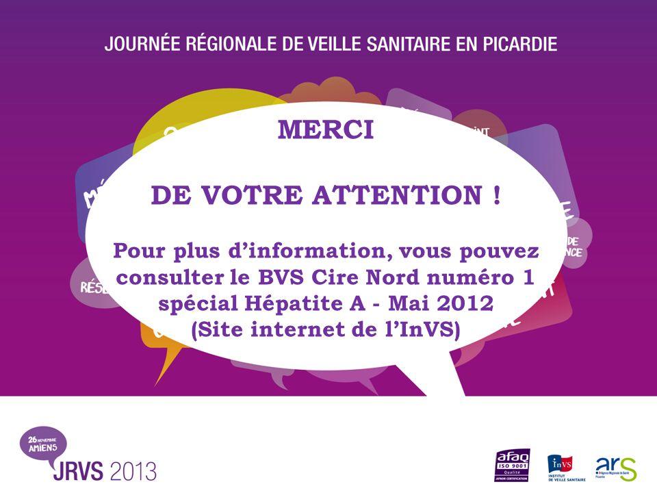 MERCI DE VOTRE ATTENTION ! Pour plus dinformation, vous pouvez consulter le BVS Cire Nord numéro 1 spécial Hépatite A - Mai 2012 (Site internet de lIn
