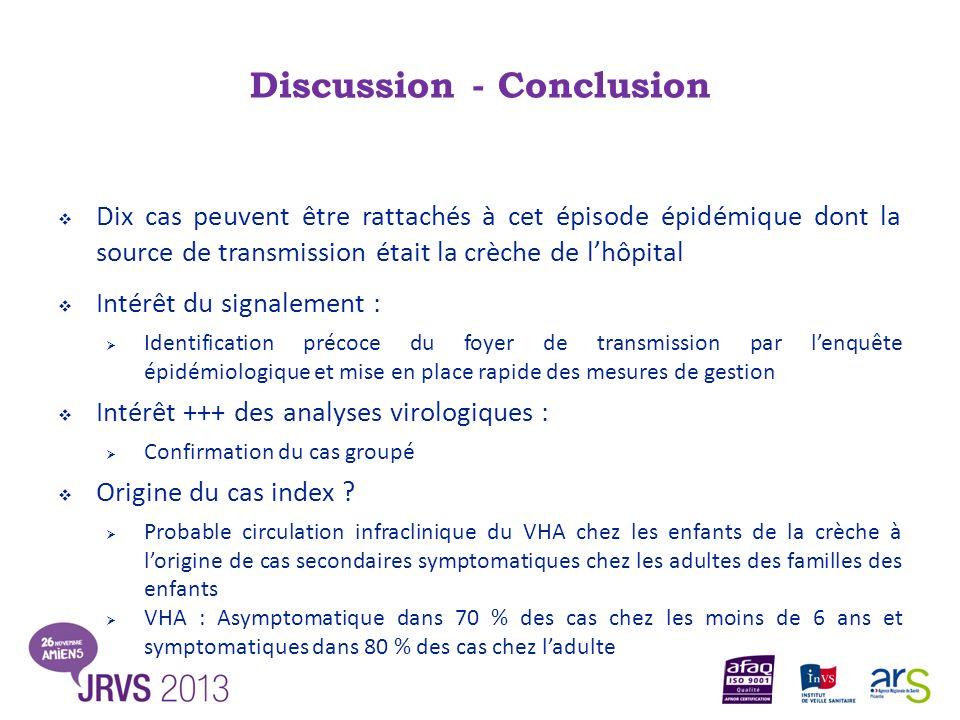 Discussion - Conclusion Dix cas peuvent être rattachés à cet épisode épidémique dont la source de transmission était la crèche de lhôpital Intérêt du
