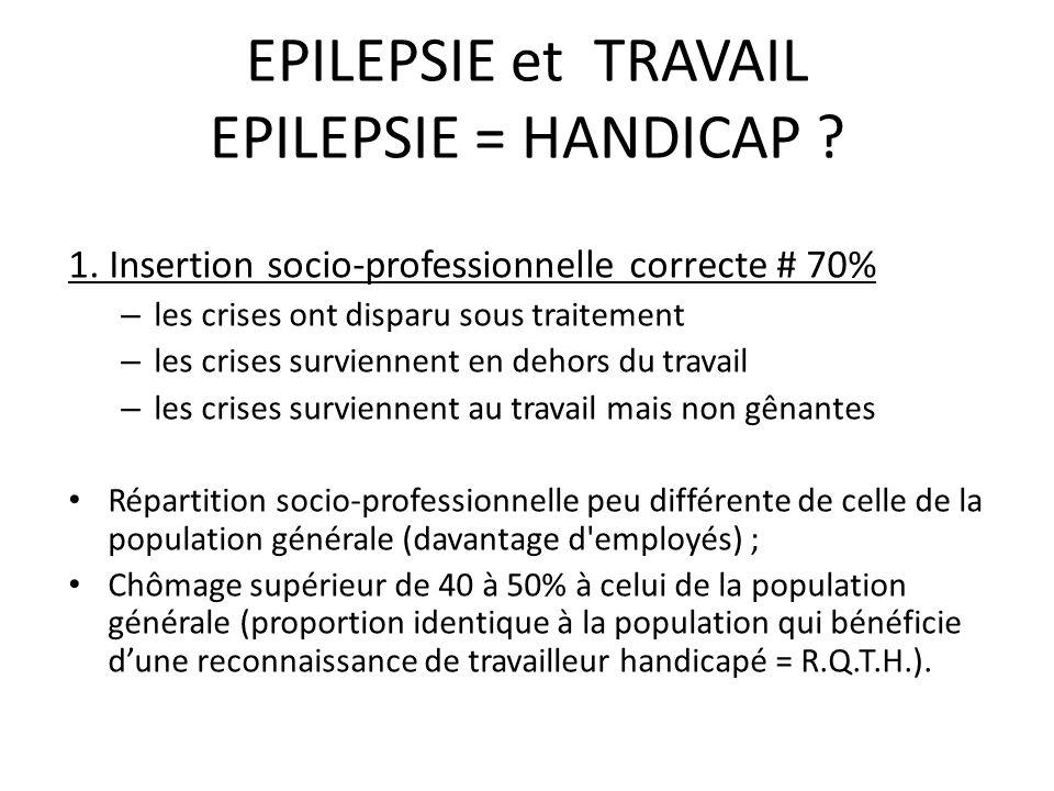 EPILEPSIE et TRAVAIL EPILEPSIE = HANDICAP ? 1. Insertion socio-professionnelle correcte # 70% – les crises ont disparu sous traitement – les crises su