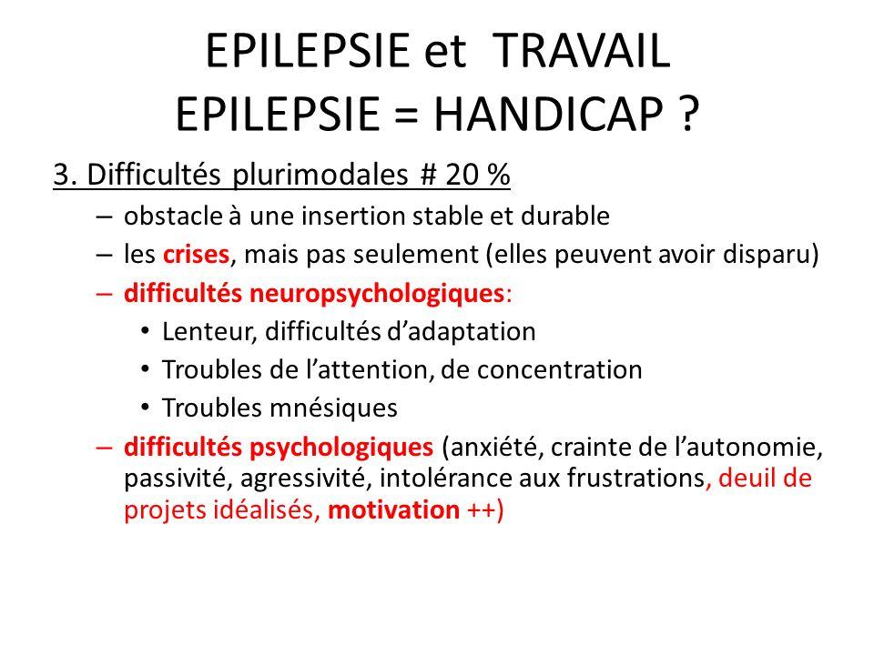 EPILEPSIE et TRAVAIL EPILEPSIE = HANDICAP ? 3. Difficultés plurimodales # 20 % – obstacle à une insertion stable et durable – les crises, mais pas seu