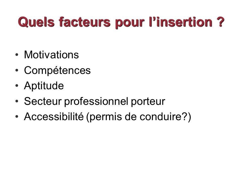 Quels facteurs pour linsertion ? Motivations Compétences Aptitude Secteur professionnel porteur Accessibilité (permis de conduire?)