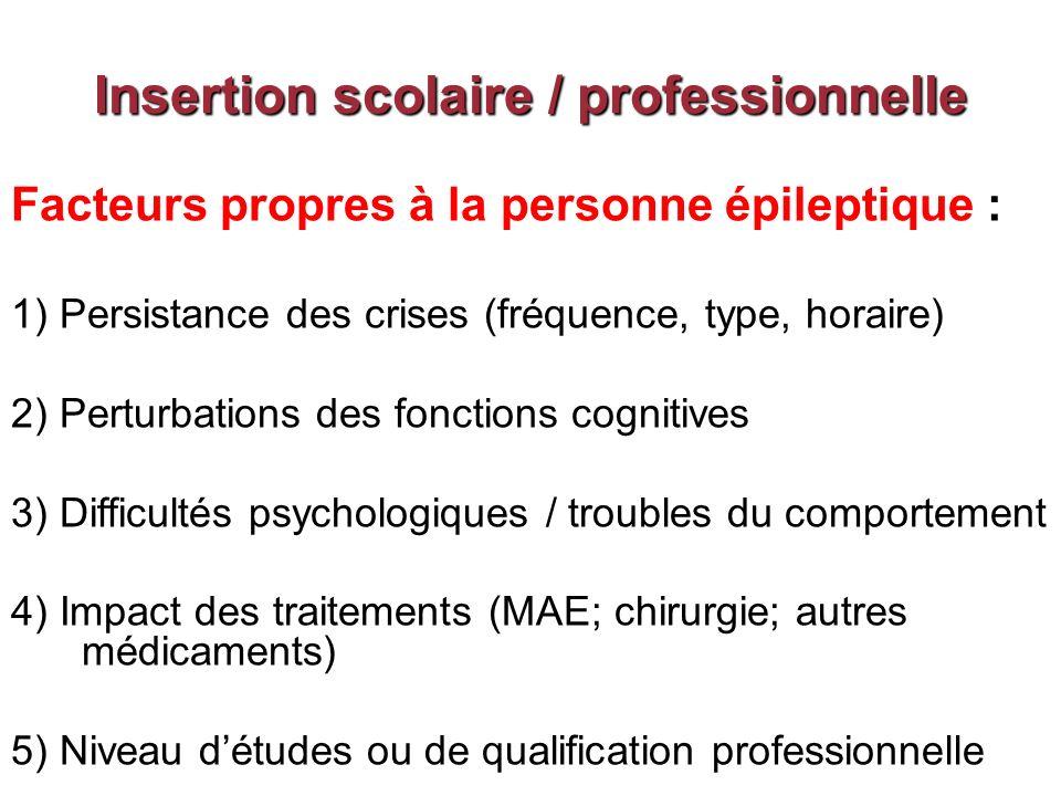 Insertion scolaire / professionnelle Facteurs propres à la personne épileptique : 1) Persistance des crises (fréquence, type, horaire) 2) Perturbation