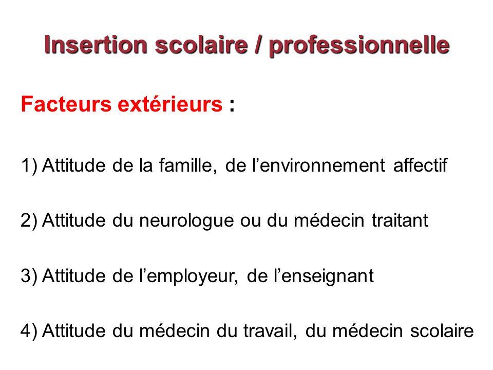 Insertion scolaire / professionnelle Facteurs extérieurs : 1) Attitude de la famille, de lenvironnement affectif 2) Attitude du neurologue ou du médec