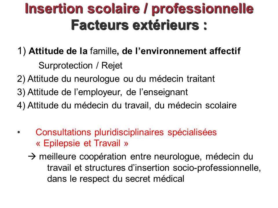 Insertion scolaire / professionnelle Facteurs extérieurs : 1) Attitude de la famille, de lenvironnement affectif Surprotection / Rejet 2) Attitude du