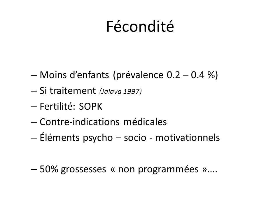Fécondité – Moins denfants (prévalence 0.2 – 0.4 %) – Si traitement (Jalava 1997) – Fertilité: SOPK – Contre-indications médicales – Éléments psycho –