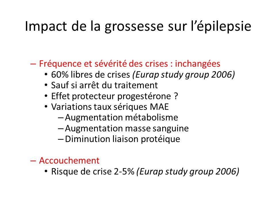 Impact de la grossesse sur lépilepsie – Fréquence et sévérité des crises : inchangées 60% libres de crises (Eurap study group 2006) Sauf si arrêt du t