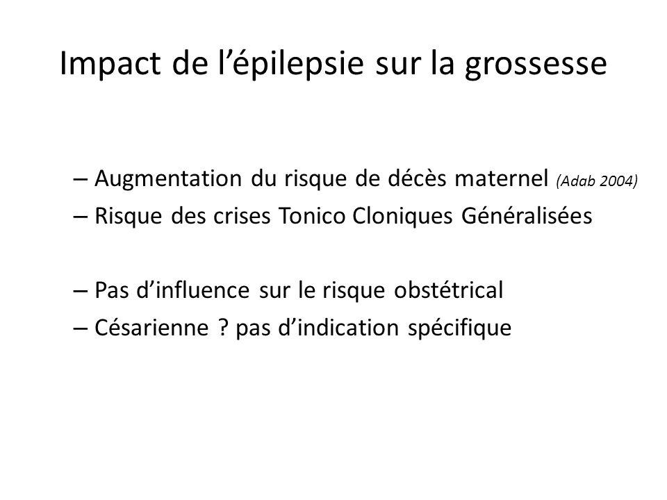 Impact de lépilepsie sur la grossesse – Augmentation du risque de décès maternel (Adab 2004) – Risque des crises Tonico Cloniques Généralisées – Pas d