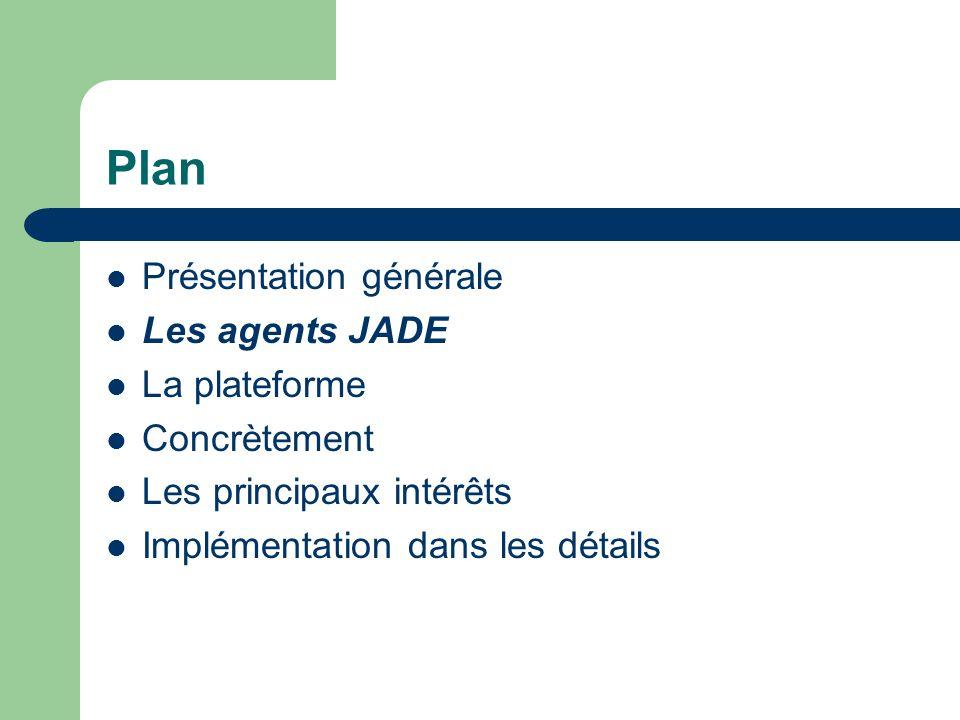 Un agent selon JADE Conforme au standard FIPA 2002 (Jade 3) Cycle de vie Possède un ou plusieurs Comportements (Behaviours) qui définissent ses actions Communique et interagit avec les autres agents grâce à des Messages (ACLMessage) Rend des Services