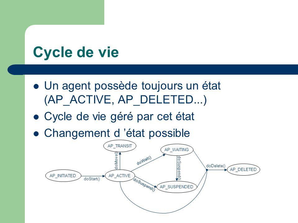 Créer un agent Etendre la classe jade.core.Agent – public class monAgent extends Agent Traiter les paramètres de démarrage – Object[].getArguments() Dans la méthode setup() (obligatoire) – Enregistrer les langages de contenu – Enregistrer les Ontologies – Enregistrer les Services auprès du DF – Démarrer les Comportements (behaviors)