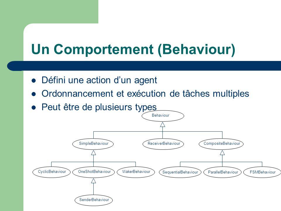 Un Message Communication entre agents Conforme au standard FIPA ACL Les messages ACL présentent les caractéristiques suivantes : – Typage (INFORM, QUERY…) – Transport possible d objets – Sémantique pour les données (Ontologies)