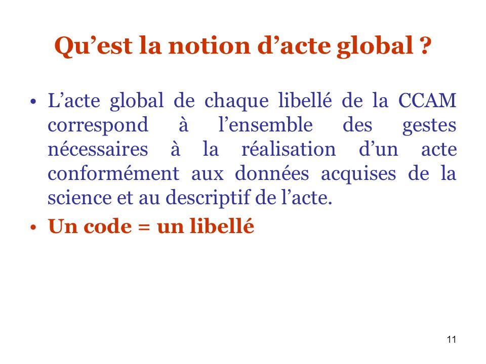 11 Quest la notion dacte global ? Lacte global de chaque libellé de la CCAM correspond à lensemble des gestes nécessaires à la réalisation dun acte co