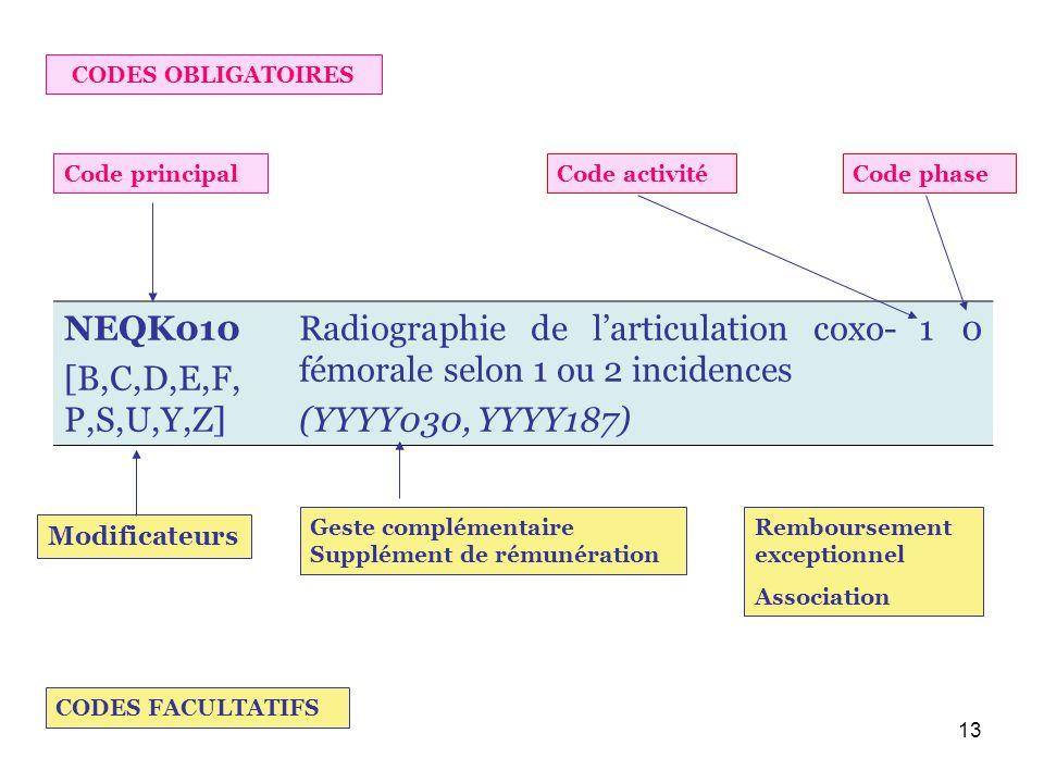13 NEQK010 [B,C,D,E,F, P,S,U,Y,Z] Radiographie de larticulation coxo- fémorale selon 1 ou 2 incidences (YYYY030, YYYY187) 10 Code principalCode activi