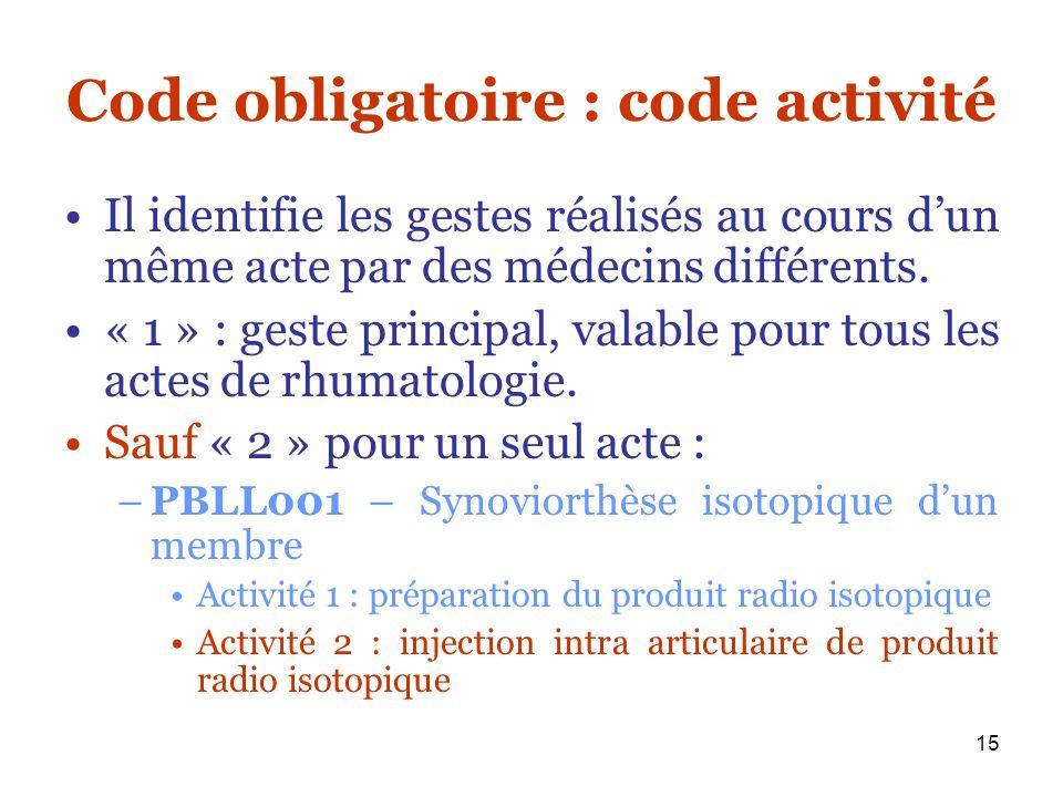 15 Code obligatoire : code activité Il identifie les gestes réalisés au cours dun même acte par des médecins différents. « 1 » : geste principal, vala