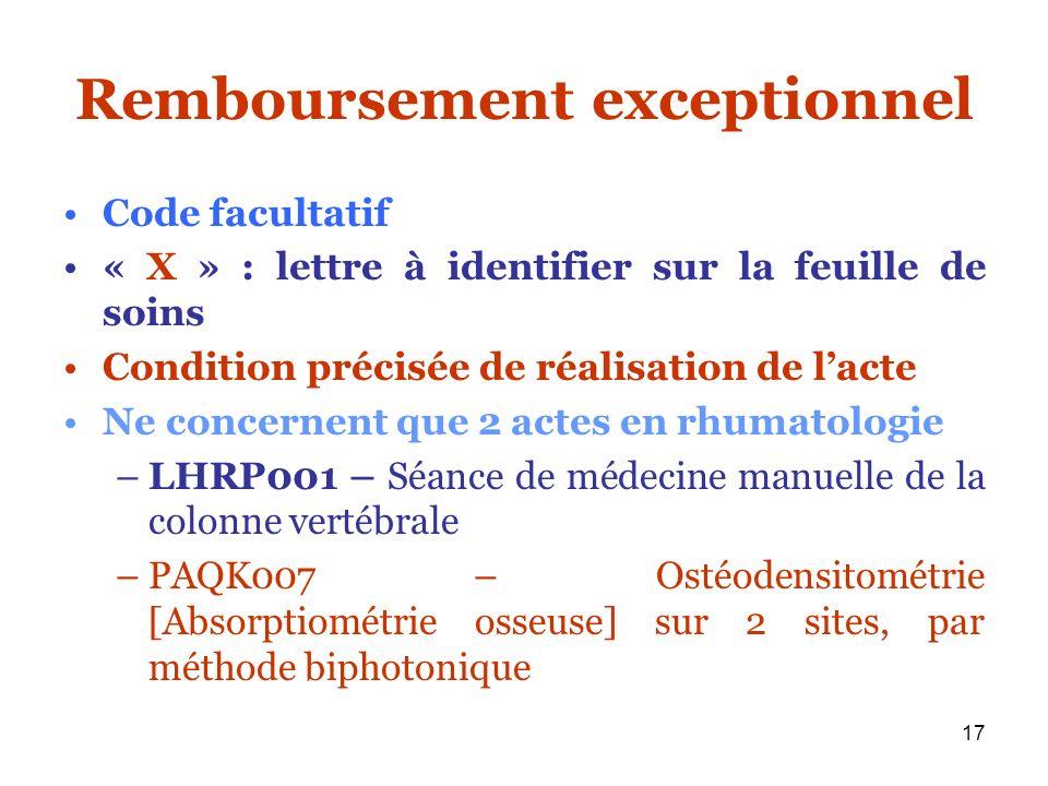 17 Remboursement exceptionnel Code facultatif « X » : lettre à identifier sur la feuille de soins Condition précisée de réalisation de lacte Ne concer
