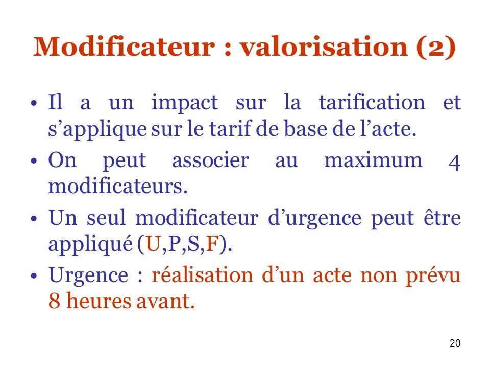20 Modificateur : valorisation (2) Il a un impact sur la tarification et sapplique sur le tarif de base de lacte. On peut associer au maximum 4 modifi
