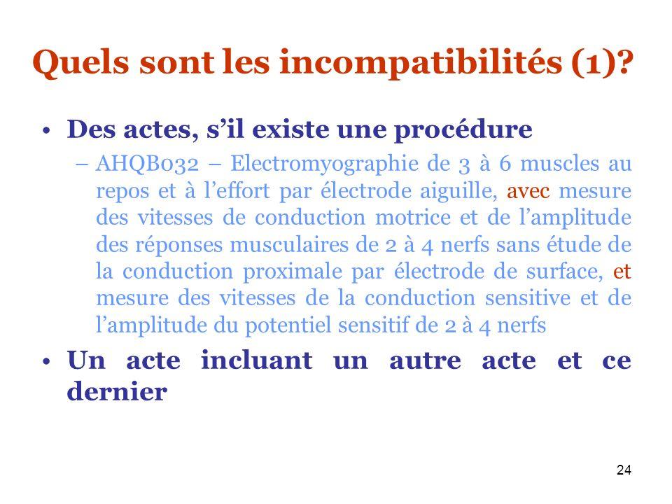 24 Quels sont les incompatibilités (1)? Des actes, sil existe une procédure –AHQB032 – Electromyographie de 3 à 6 muscles au repos et à leffort par él