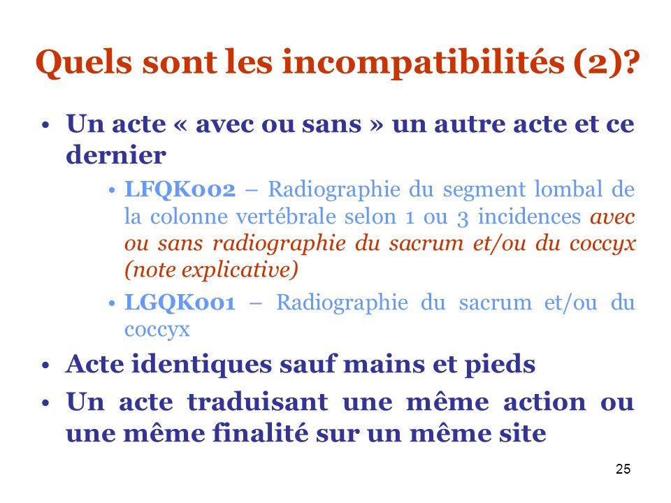 25 Quels sont les incompatibilités (2)? Un acte « avec ou sans » un autre acte et ce dernier LFQK002 – Radiographie du segment lombal de la colonne ve