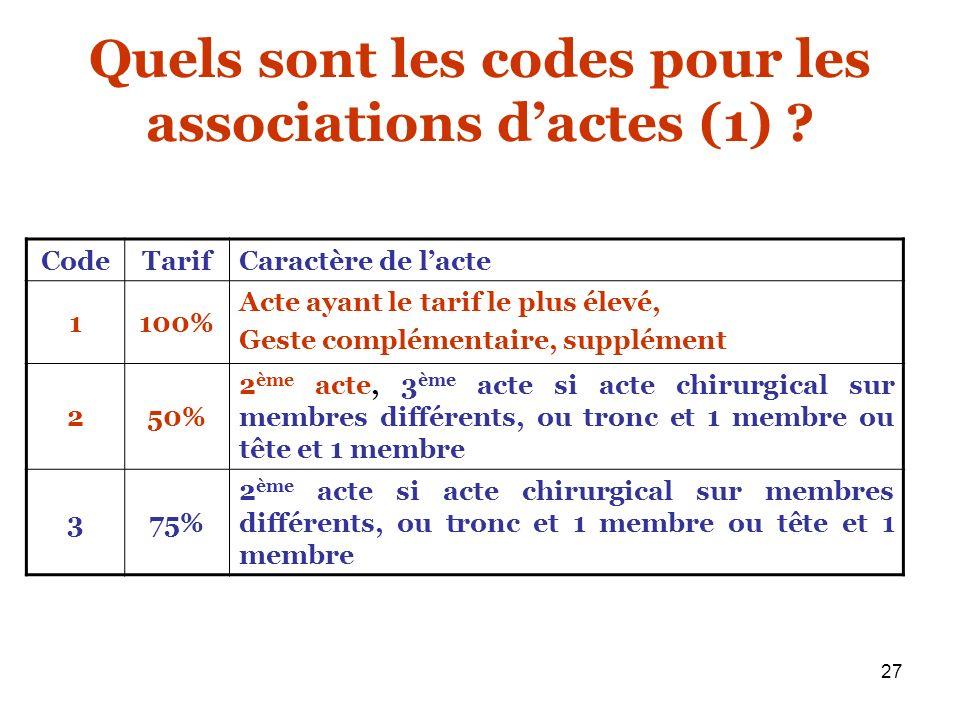 27 CodeTarifCaractère de lacte 1100% Acte ayant le tarif le plus élevé, Geste complémentaire, supplément 250% 2 ème acte, 3 ème acte si acte chirurgic