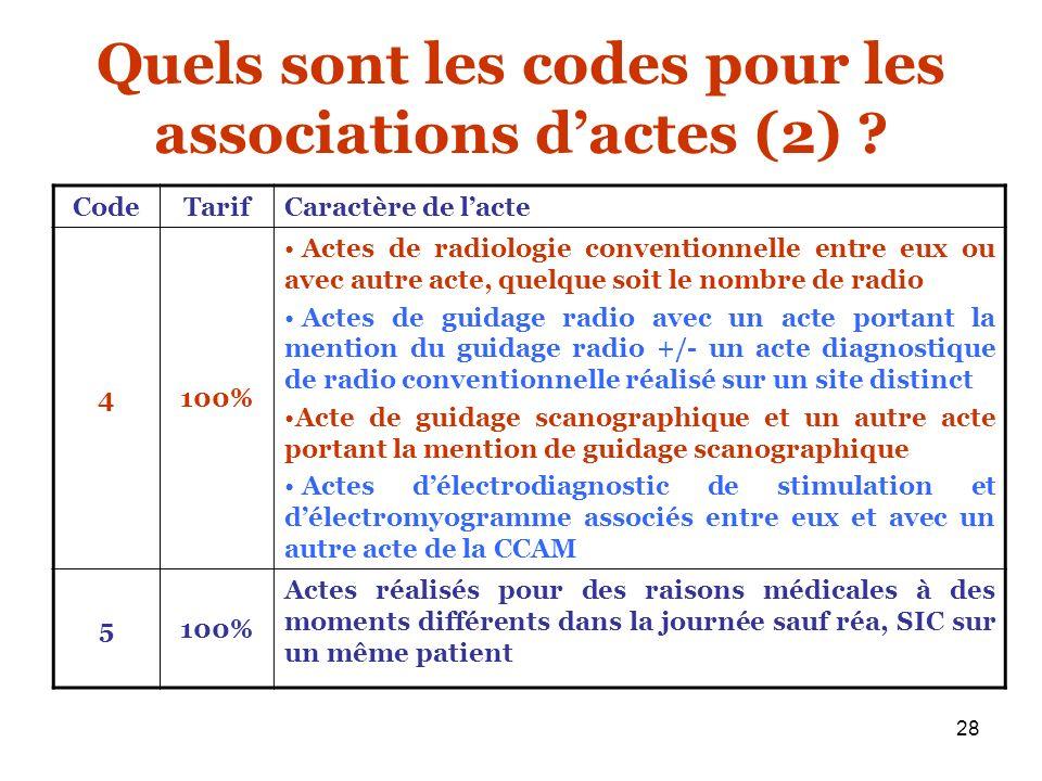 28 CodeTarifCaractère de lacte 4100% Actes de radiologie conventionnelle entre eux ou avec autre acte, quelque soit le nombre de radio Actes de guidag