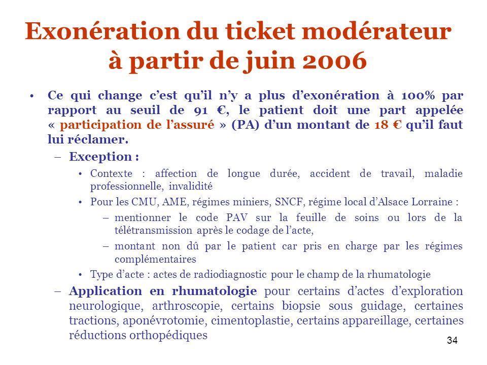 34 Exonération du ticket modérateur à partir de juin 2006 Ce qui change cest quil ny a plus dexonération à 100% par rapport au seuil de 91, le patient