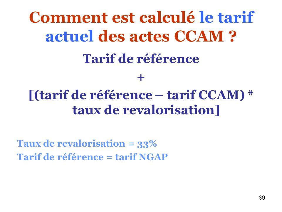 39 Comment est calculé le tarif actuel des actes CCAM ? Tarif de référence + [(tarif de référence – tarif CCAM) * taux de revalorisation] Taux de reva