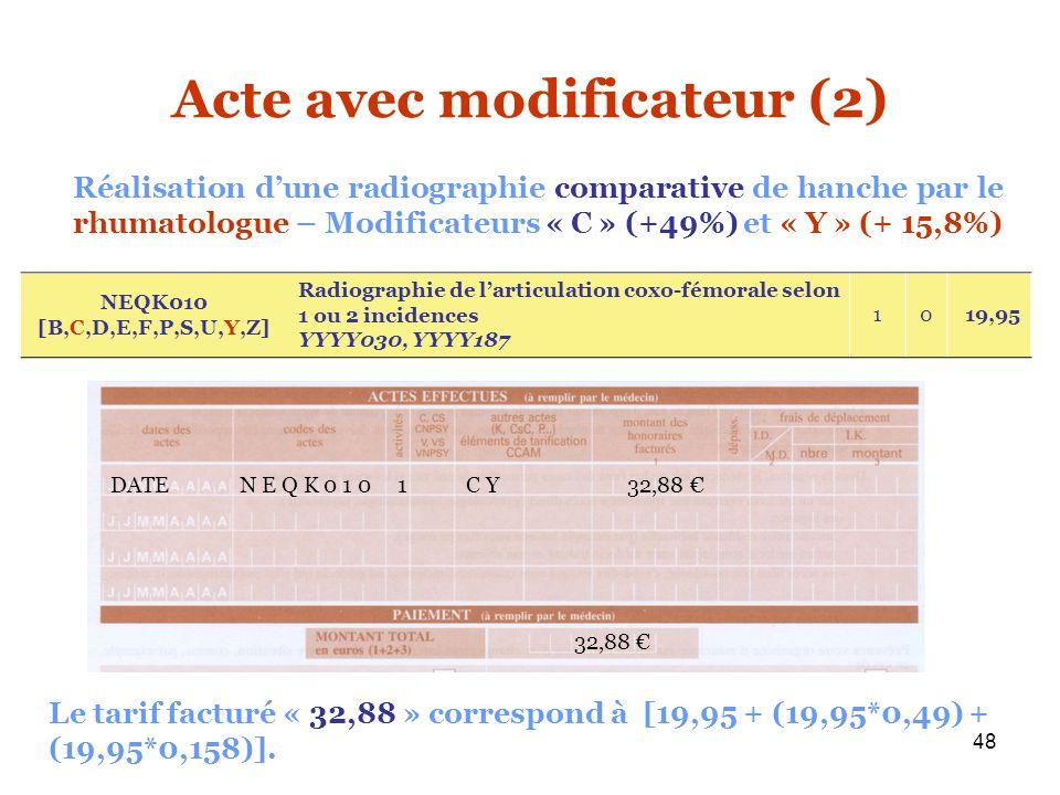 48 Acte avec modificateur (2) NEQK010 [B,C,D,E,F,P,S,U,Y,Z] Radiographie de larticulation coxo-fémorale selon 1 ou 2 incidences YYYY030, YYYY187 1019,