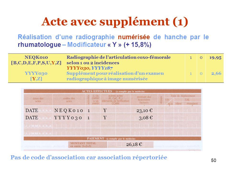 50 Acte avec supplément (1) NEQK010 [B,C,D,E,F,P,S,U,Y,Z] YYYY030 [Y,Z] Radiographie de larticulation coxo-fémorale selon 1 ou 2 incidences YYYY030, Y