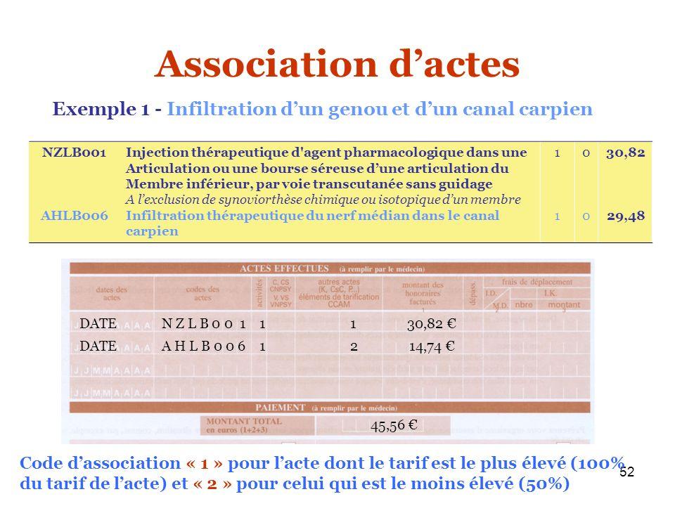 52 Association dactes Exemple 1 - Infiltration dun genou et dun canal carpien DATE A H L B 0 0 6 1 2 14,74 45,56 DATE N Z L B 0 0 1 1 1 30,82 Code das