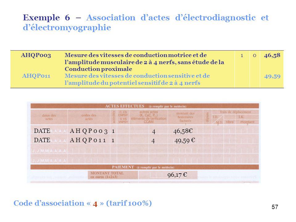 57 Exemple 6 – Association dactes délectrodiagnostic et délectromyographie DATE A H Q P 0 1 1 1 4 49,59 96,17 DATE A H Q P 0 0 3 1 4 46,58 Code dassoc
