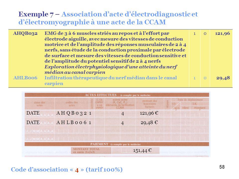 58 Exemple 7 – Association dacte délectrodiagnostic et délectromyographie à une acte de la CCAM DATE A H L B 0 0 6 1 4 29,48 151,44 DATE A H Q B 0 3 2