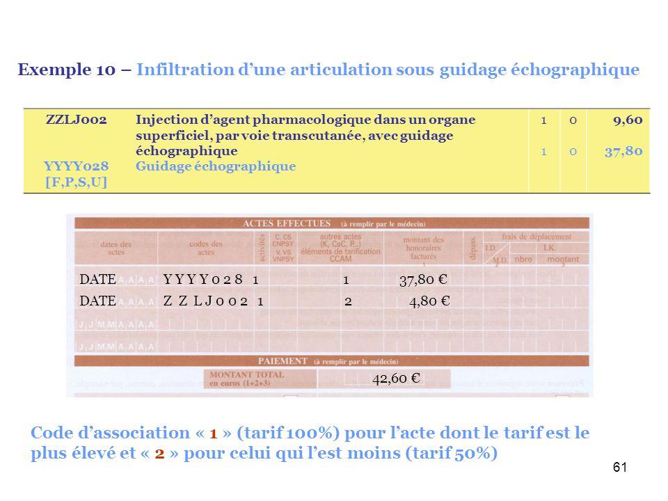 61 Exemple 10 – Infiltration dune articulation sous guidage échographique DATE Y Y Y Y 0 2 8 1 1 37,80 42,60 DATE Z Z L J 0 0 2 1 2 4,80 Code dassocia