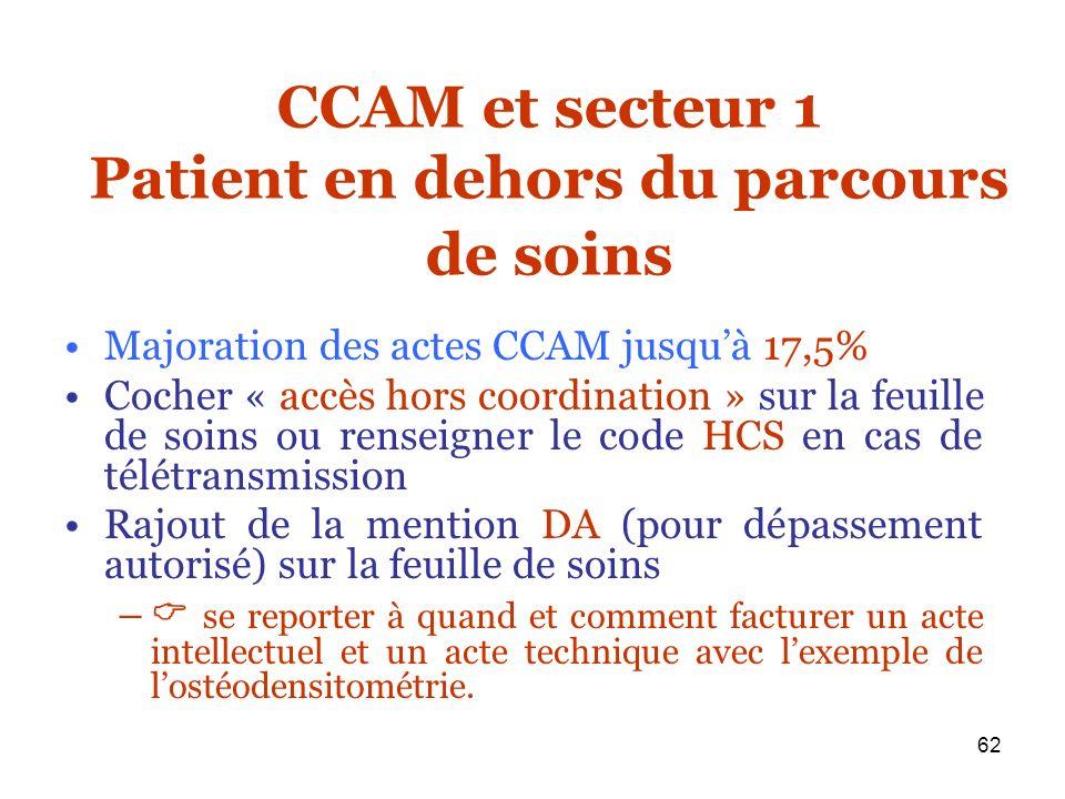 62 CCAM et secteur 1 Patient en dehors du parcours de soins Majoration des actes CCAM jusquà 17,5% Cocher « accès hors coordination » sur la feuille d