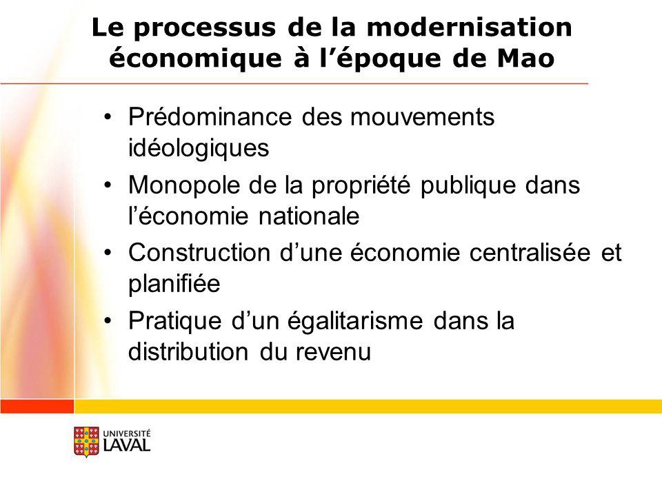 Le processus de la modernisation économique à lépoque de Mao Prédominance des mouvements idéologiques Monopole de la propriété publique dans léconomie nationale Construction dune économie centralisée et planifiée Pratique dun égalitarisme dans la distribution du revenu